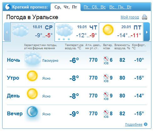 яндекс погода тамбов на неделю должен благословить пролитие