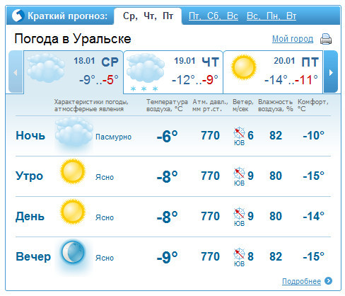 Погода в новосибирске на две неделе