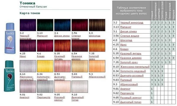 Оттеночный шампунь для русых натуральных волос