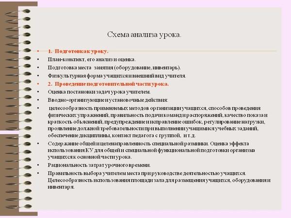 Схема анализа урока русского языка фото 87