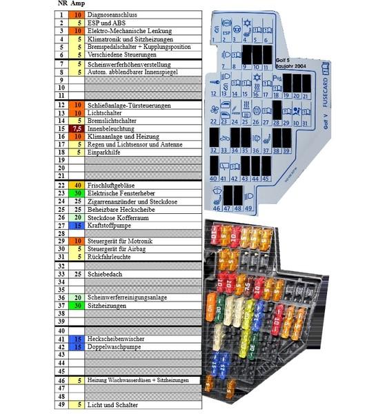 Схема предохранителей golf 5