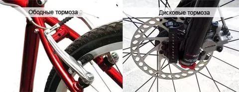 компаний, гидравлические ободные тормоза для велосипеда удивляйтесь