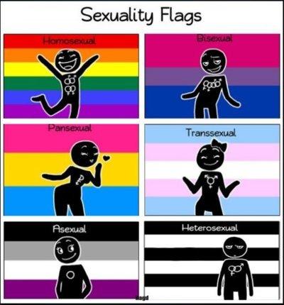 Гетеросексуализм в искусстве