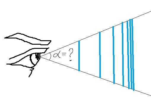 Ответы Mail.Ru: Чему равен угол перспективы (угол обзора ...