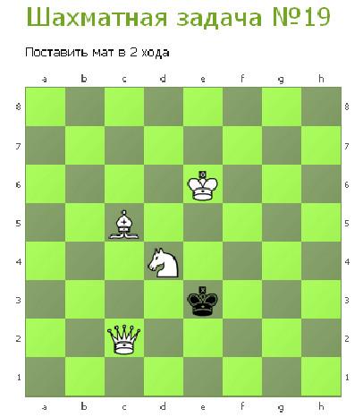 Помогите решить шахматная задача статистика задачи и решения по себестоимости