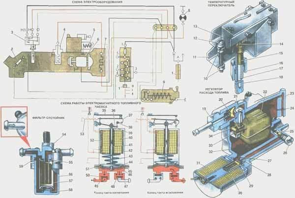 шааз 968 8106020 10 схема