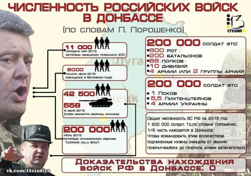 Сколько в роте человек российской армии