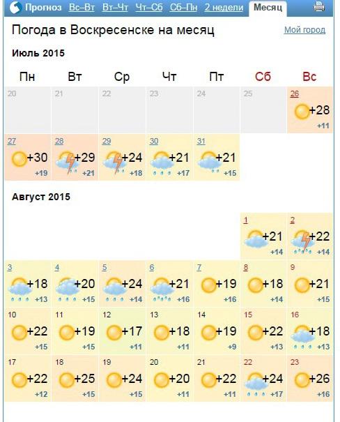 погода в защитном на месяц вытекают предназначения термобелья