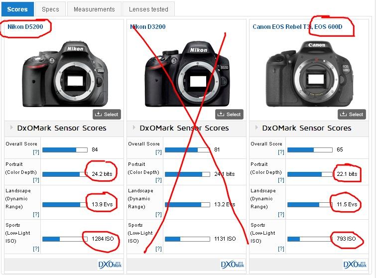 Какой размер изображения ставить в фотокамере наш