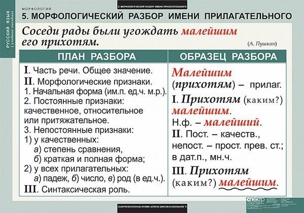 Описание Товарного Знака Инструкция.Rar
