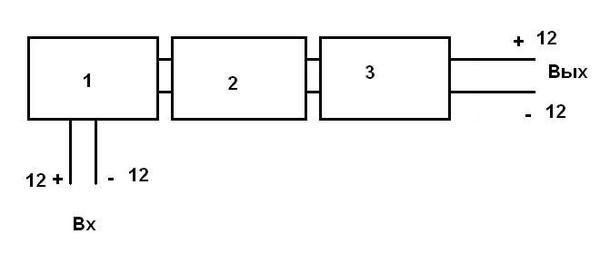 3 – Интегральный стабилизатор