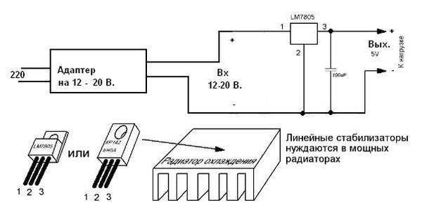 радиатор охлаждения для микросхемы кр142ен5 состав