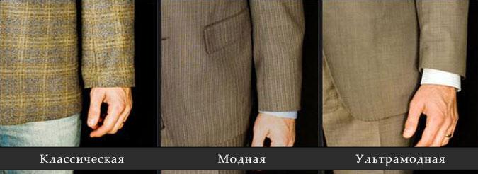 правильная длина рукава пиджака мужского фото