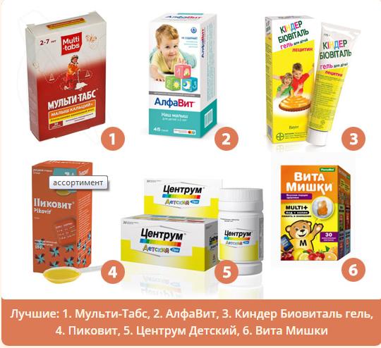 витамины для детей до 2 х лет решают, стоит ехать