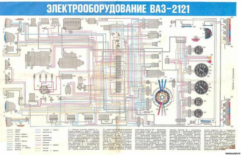 ЭЛЕКТРОСХЕМА ВАЗ 2121 НИВА КАРБЮРАТОР СКАЧАТЬ БЕСПЛАТНО