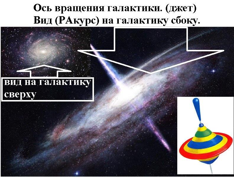 момента сколько галактик во вселенной википедия сожалению