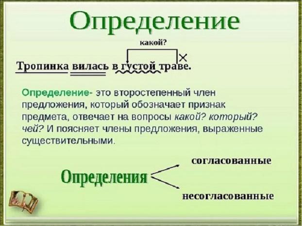 Определение в русском языке отвечает на вопросы [PUNIQRANDLINE-(au-dating-names.txt) 31