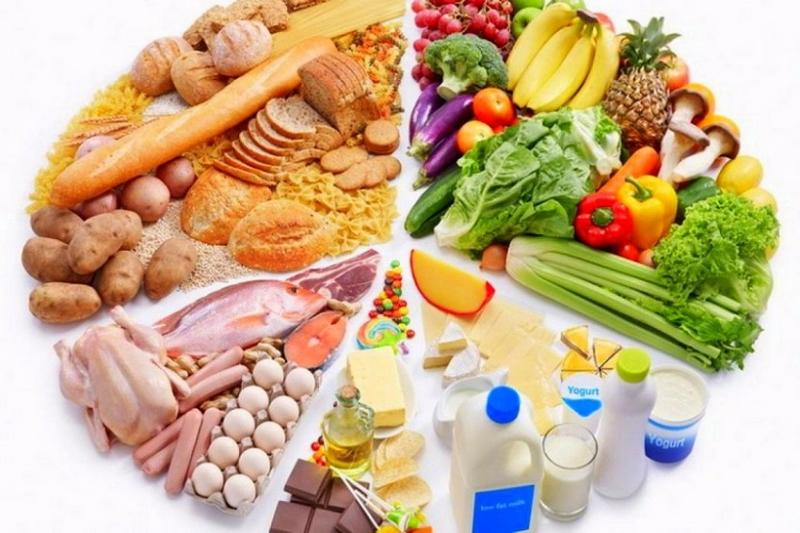 Ответы mail ru доклад правильное питание помогите задали  1 3 хлебобулочные изделия 1 3 фрукты и овощи 1 6 мясо и рыба 1 6 молочные продукты 1 12 конфеты