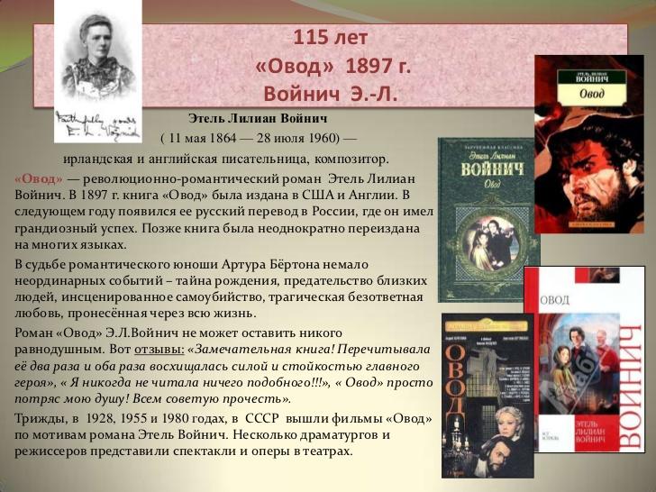 Аудиокнигу Этель Войнич Овод Скачать
