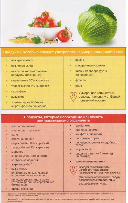 Какие Каши Можно При Диете 1. Классический и хирургический варианты диеты 1, главные принципы и диетическое меню