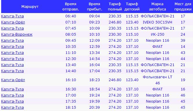 время отправления электричек с киевского вокзала на страницу