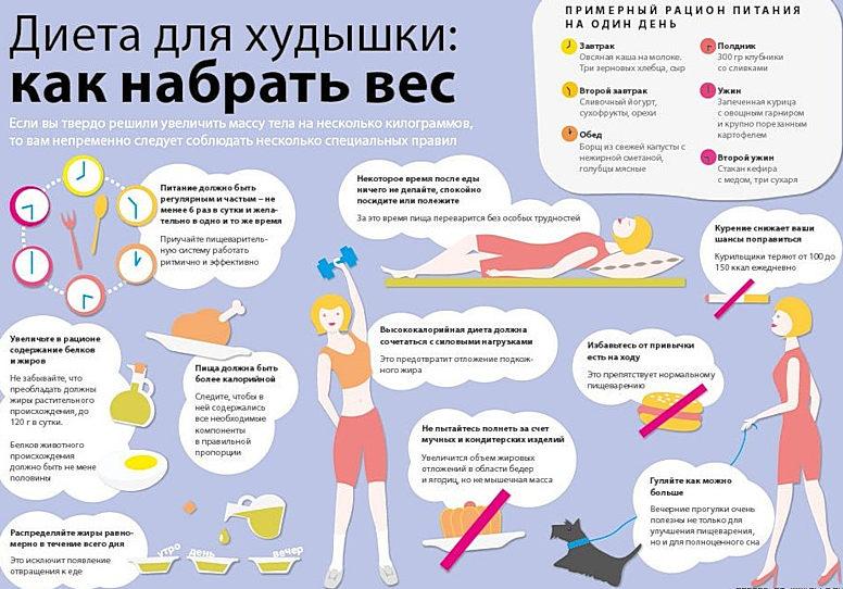 упражнений как набрать вес женщине быстро в домашних условиях преимуществам