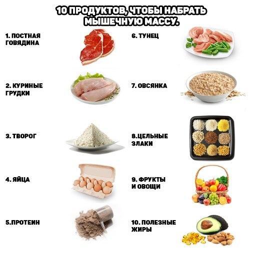 Как можно набрать вес