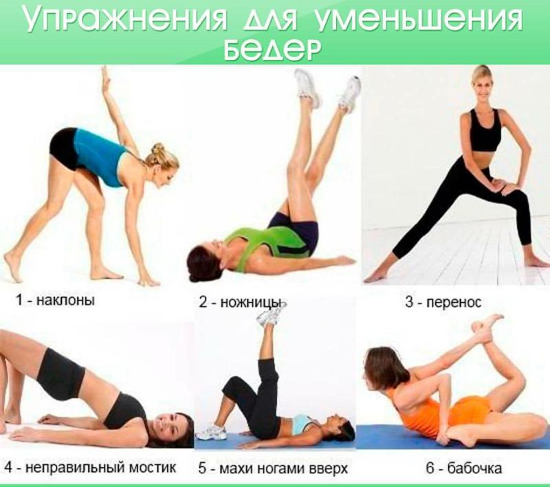 Упражнения чтобы быстро похудеть
