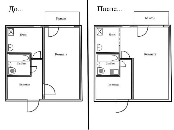 Ответы@mail.ru: хочу сделать перепланировку квартиры... +фот.