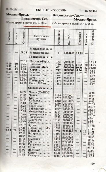 древнеримской мифологии расписания поездов хабаровск владивосток устройству