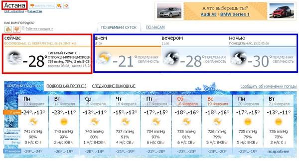 погода на январь 20016 в астане