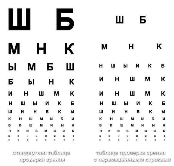 Как проверить зрение онлайн