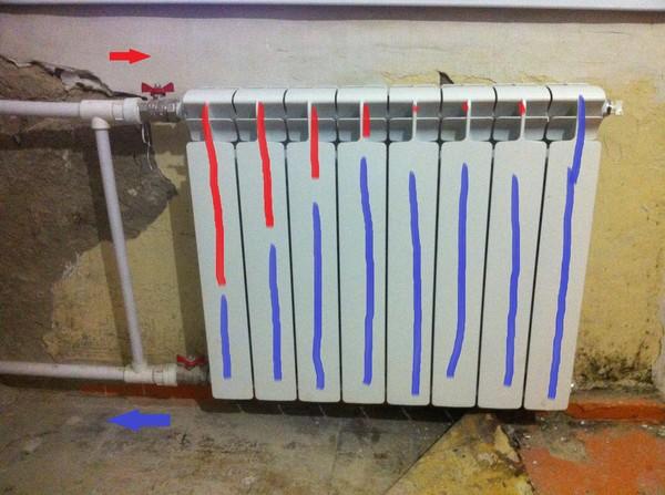 холодная вода в радиаторе отопления