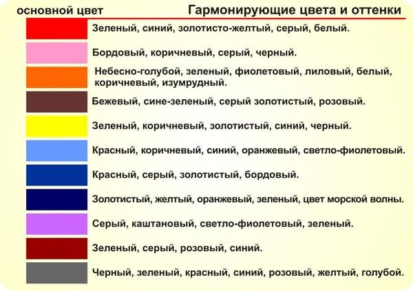 Сочетание разных цветов в интерьере фото