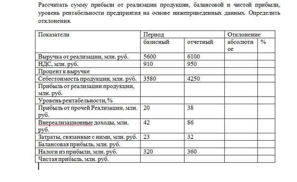 индикативного планирования отражение выручки в следующем периоде ТОЗ