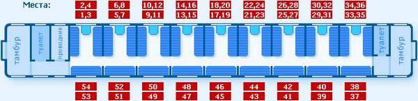билеты на поезд мичуринск-пятигорск это удлиненный широкий