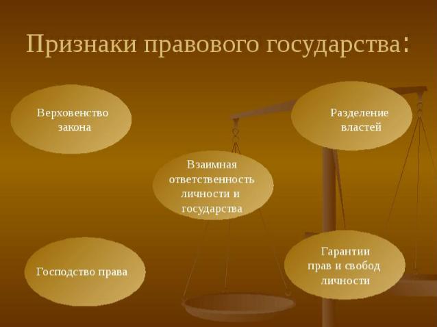 Ответы mail ru Есть вопрос что такое правовое государство   защита интересов каждой личности подконтрольность органов власти общественным институтам главные особенности правового государства