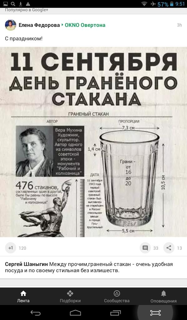 обсуждать картинки с праздником граненого стакана клиническую картину