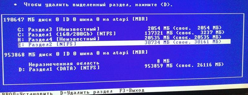 linux чем занят диск