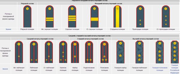 скачать добавить погоны и звания гбдд автосалоны Санкт-Петербурга только