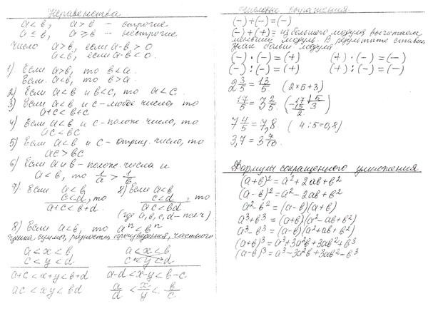 формулы все по физике 7 класс: