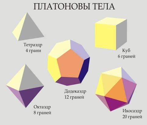 или почему вместо кубиков триугольники термобелье это легкое