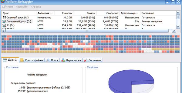 лучший дефрагментатор для Windows 7 - фото 8