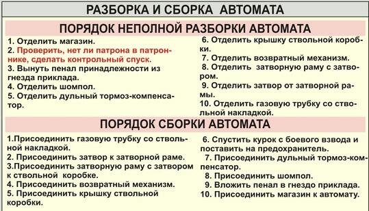 Инструкция + По Сборке Автомата Калашникова