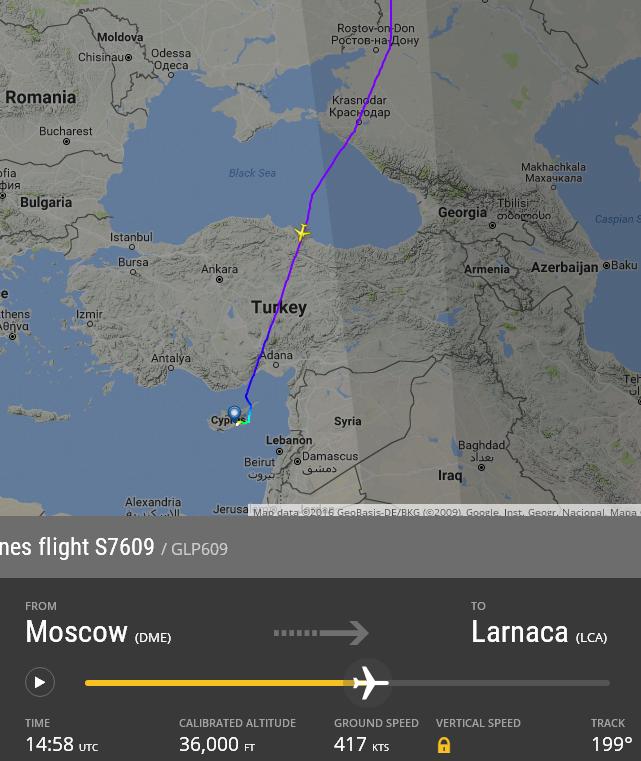 самолет из москвы в милан пролетает какие горы