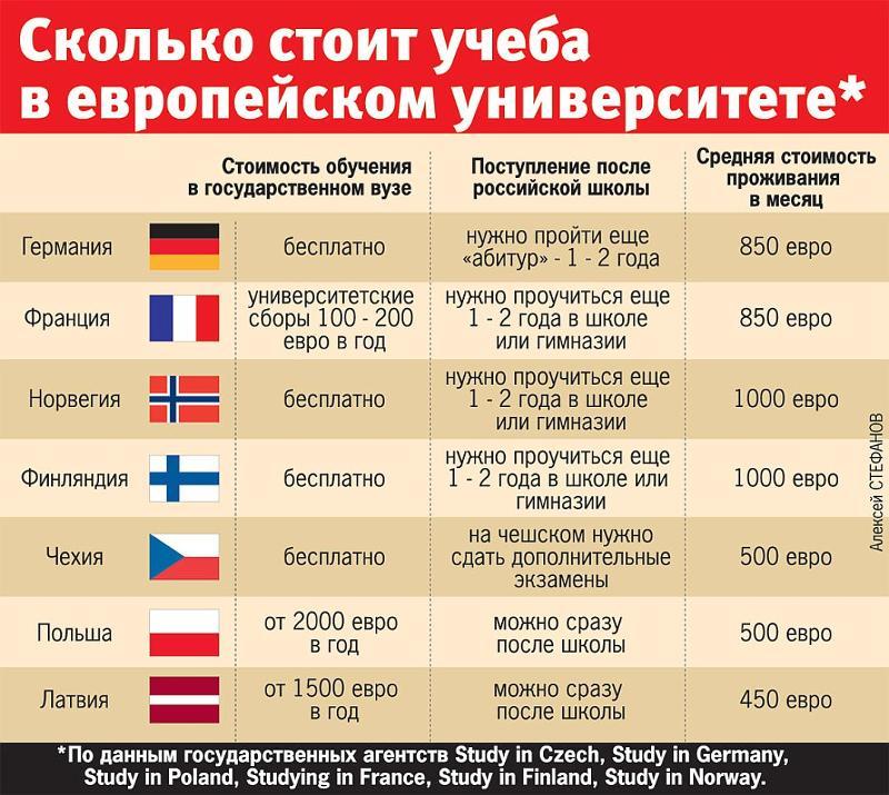 креативные молодые сколько стоит обучение в университете в россии живет собственным установленным