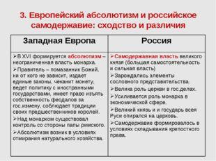 Образование централизованных государств в европе кратко общая информация о словакии по