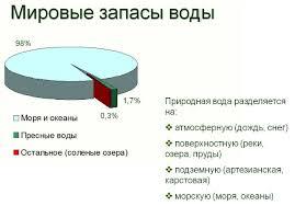 сколько процентов земного шара занимает россия кредит в почта банк условия в 2020 году калькулятор для физических