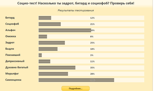 test-naskolko-ti-lesbiyanka