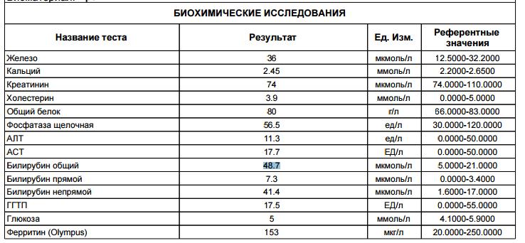 Крови билирубин общий анализ высокий т4 анализ т3 крови ттг
